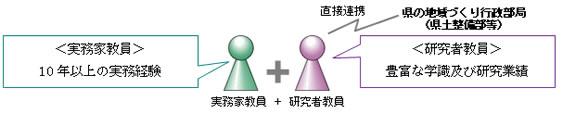 科目体系・カリキュラムの特徴